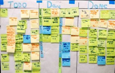 05/30/17 – What is Scrum? Kanban? XP?
